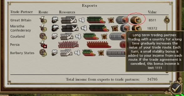 Spraetter's guide to empire: total war (etw community guide.