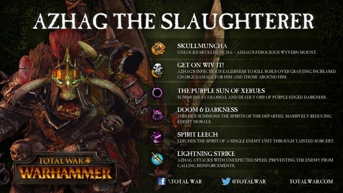 Total War: WARHAMMER. Скиллы легендарных лордов Зеленокожих