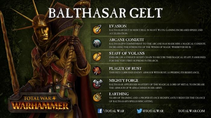 Total War: WARHAMMER. Скиллы легендарных лордов Империи Сигмара