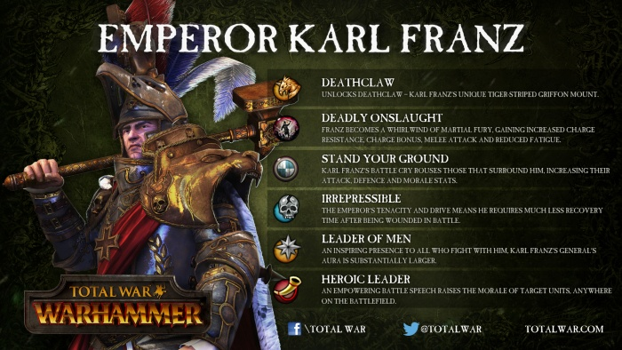 Trends Of Karl Franz Total War Warhammer Wiki Images