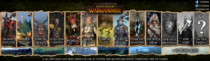 crack total war warhammer 2 all dlc